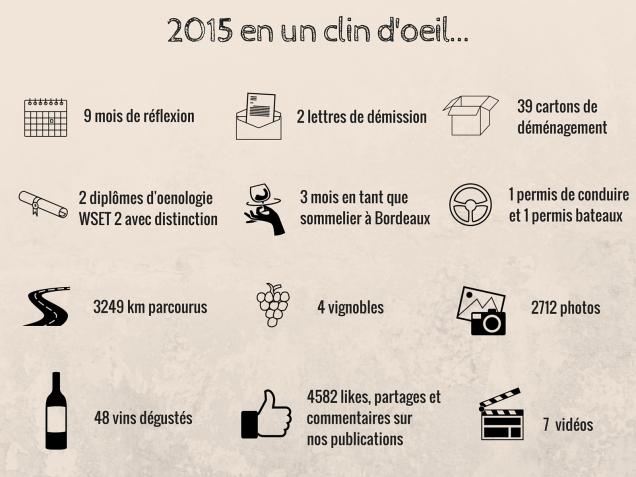 2015 en un coup d'oeil... (2).jpg